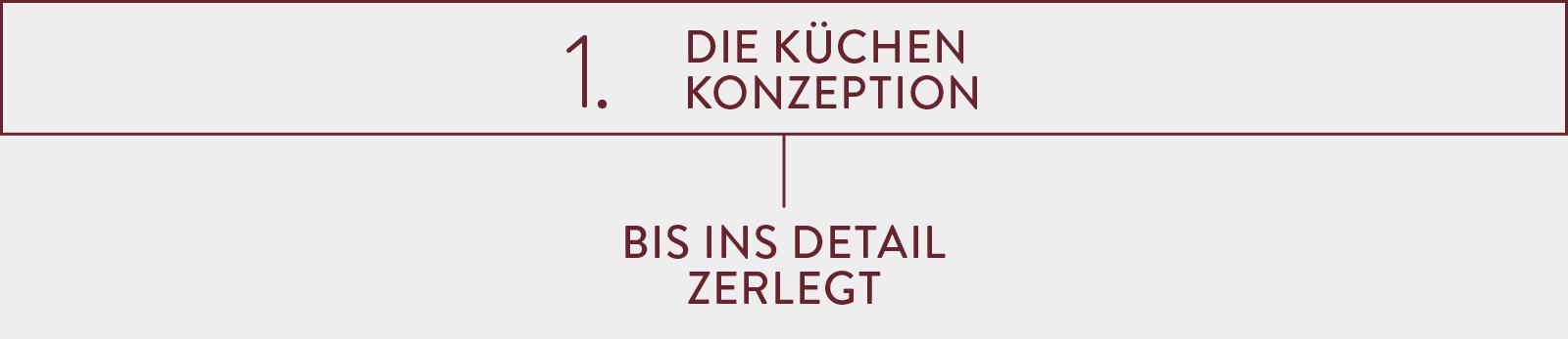 Omniturm Residentials Frankfurt. 147 Küchen – 147 serielle Unikate.